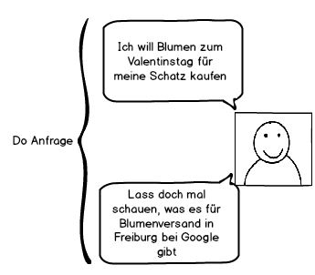 do-anfrage