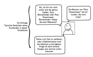 go-anfrage
